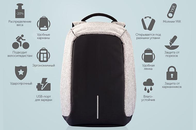 Рюкзак с кодовым замком